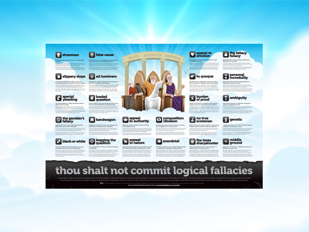 identify distinct fallacies you see committed in the media Note: example of discussion in attachment below week 4, discussion prompt option 1: identify three fallacies once you learn the names of the major logical fallacies, you will probably start noticing them all over the place, including in advertisements, movies, tv shows, and everyday conversations.